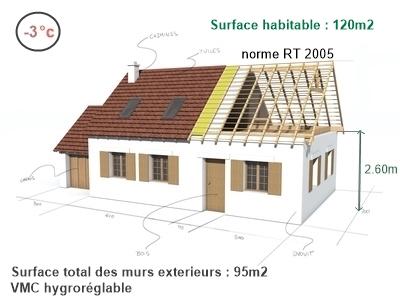 calcul deperdition thermique