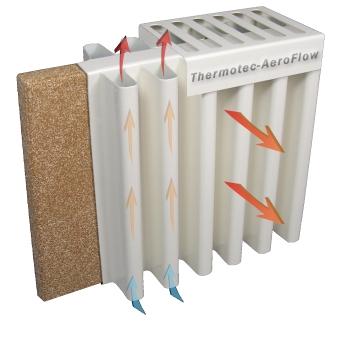 Fabrication radiateur a inertie